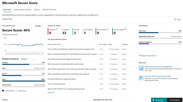 Screen Shot of Microsoft Secure Score